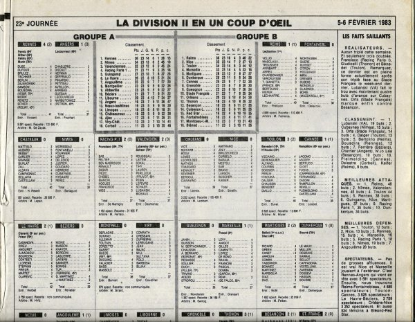1982 D2B J23 REIMS FONTAINEBLEAU 1-0, le 06/02/1983