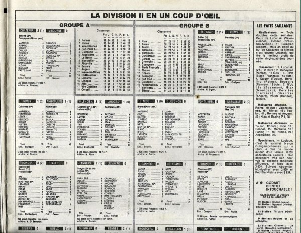 1982 D2B J24 RED STAR REIMS 2-1, le 19/02/1983
