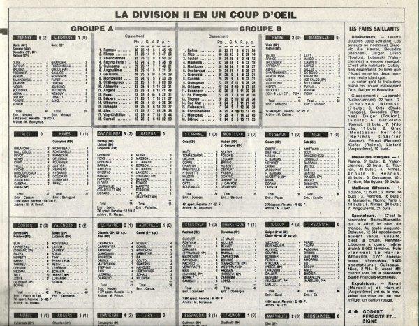 1982 D2B J25 REIMS MARSEILLE 2-0, le 25/02/1983