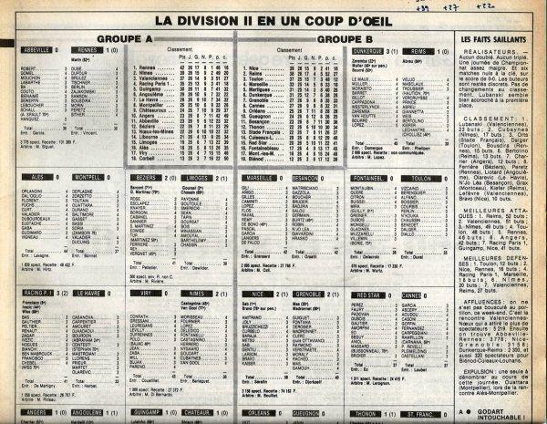 1982 D2B J26 DUNKERQUE REIMS 3-1, le 18/03/1983