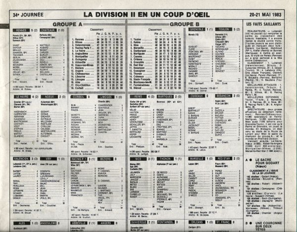 1982 D2B J34 REIMS MARTIGUES 4-2, le 21/05/1983