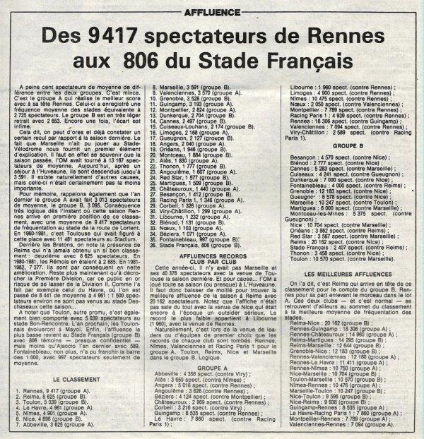 1982 D2 : Bilan de la SAISON , le 10/06/1983