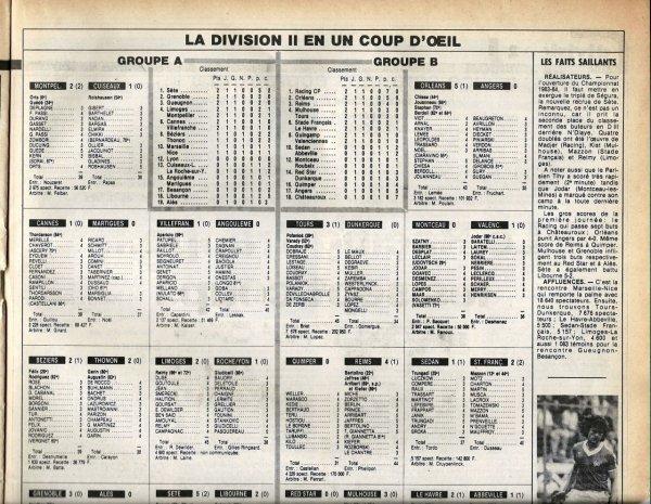 1983 D2B J01 QUIMPER REIMS 0-4, le 23/07/1983