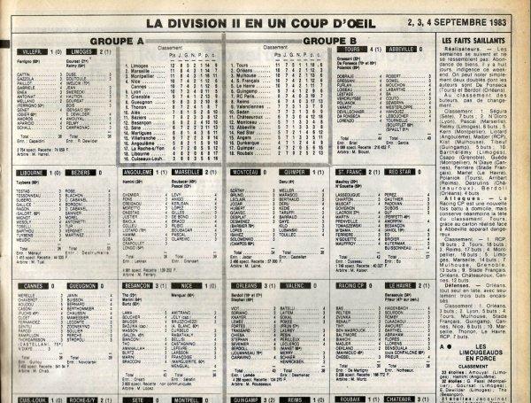 1983 D2B J07 GUINGAMP REIMS 3-1, le 03/09/1983