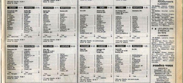 1983 D2B J11 ANGERS REIMS 1-2, le 01/10/1983
