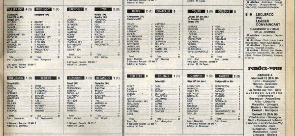 1983 D2B J12 REIMS CHÂTEAUROUX 2-0, le 08/10/1983