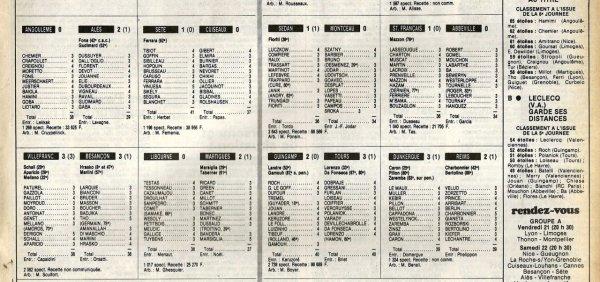1983 D2B J13 DUNKERQUE REIMS 3-2, le 15/10/1983