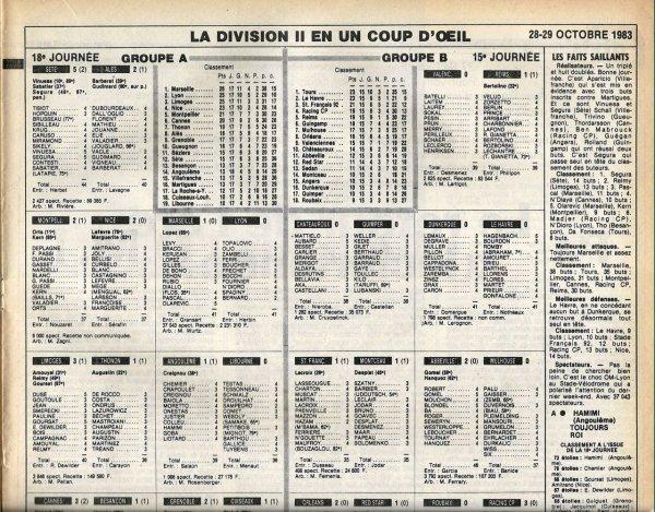 1983 D2B J15 VALENCIENNES REIMS 0-1, le 28/10/1983