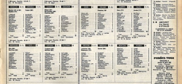 1983 D2B J16 MULHOUSE REIMS 2-1, le 04/11/1983