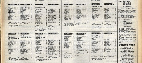 1983 D2B J17 REIMS RED STAR 4-2, le 12/11/1983