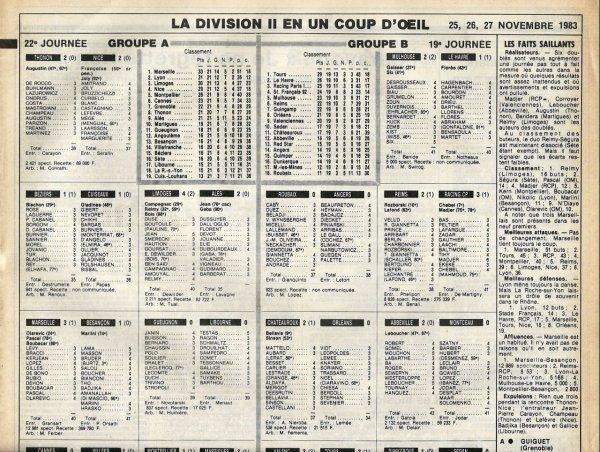 1983 D2B J19 REIMS RACING 2-3, le 25/11/1983