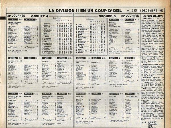 1983 D2B J21 REIMS TOURS 2-1, le 09/12/1983