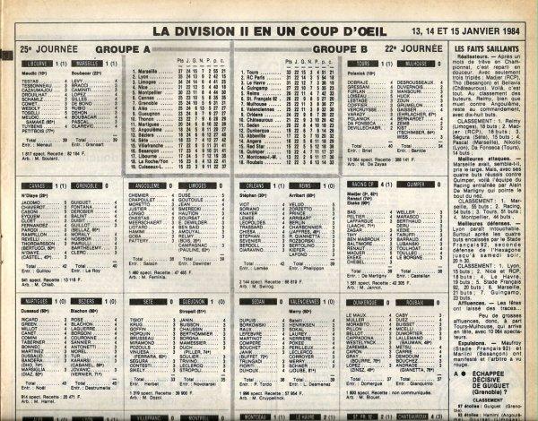 1983 D2B J22 ORLEANS REIMS 1-1, le 14/01/1984