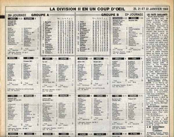 1983 D2B J23 REIMS GUINGAMP 2-1, le 20/01/1984