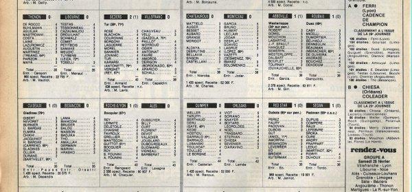 1983 D2B J25 REIMS STADE FRANCAIS 4-1, le 11/02/1984