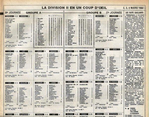 1983 D2B J27 REIMS ANGERS 4-1, le 02/03/1984