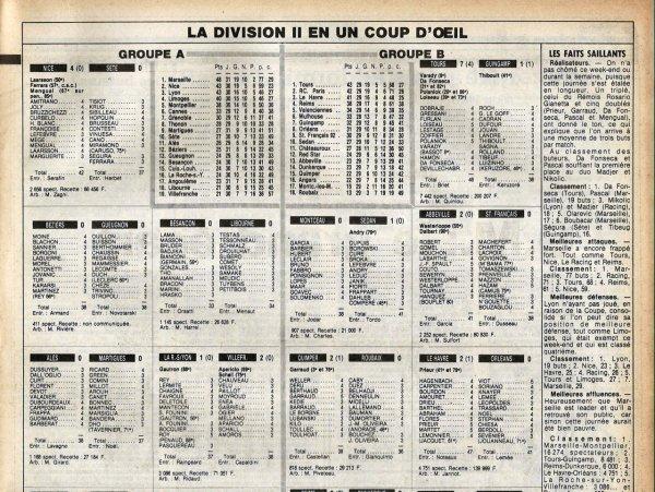 1983 D2B J29 REIMS DUNKERQUE 5-0, le 16/03/1984