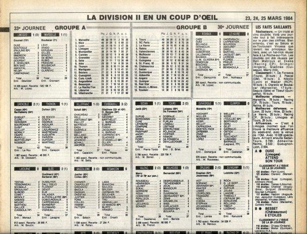 1983 D2B J30 ABBEVILLE REIMS 0-0, le 23/03/1984