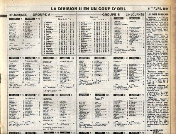 1983 D2B J32 REIMS MULHOUSE 3-1, le 07/04/1984