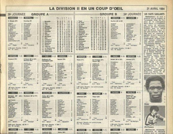 1983 D2B J34 REIMS QUIMPER 3-0, le 21/04/1984
