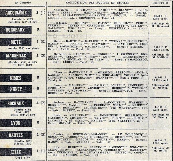 1971 D1 J17 REIMS ANGERS 2-1, le 28/11/1971