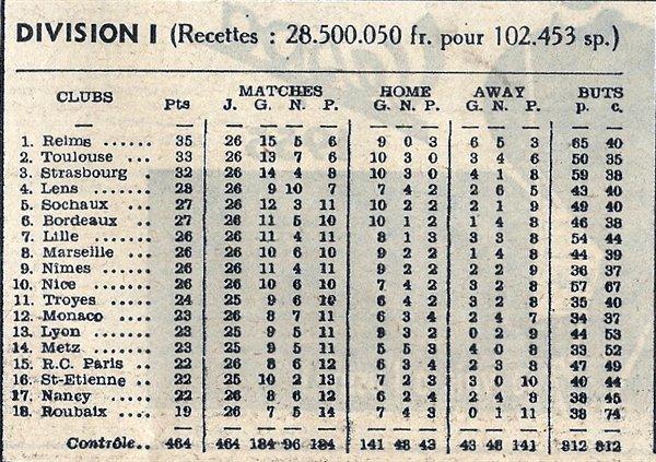 1954 D1 J26 RACING REIMS 2-5, le 13/02/1955