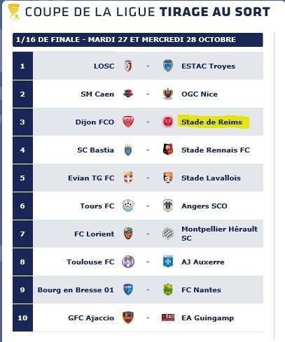 2015 CDL : le tirage des pseudos 16ème de finale, le 04/09/2015
