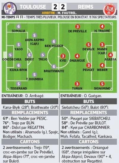 2015 Ligue 1 J05 TOULOUSE REIMS 2-2, les + du Blog, le 14/09/2015