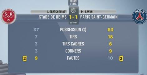 2015 Ligue 1 J06 REIMS PSG 1-1, le live, le 19/09/2015
