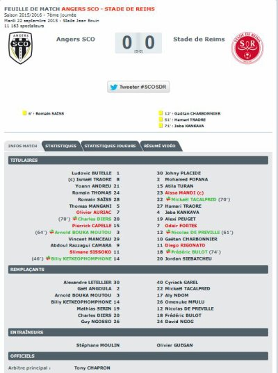 2015 Ligue 1 J07 ANGERS REIMS 1-1 , le 22/09/2015