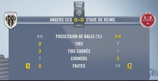 2015 Ligue 1 J07 ANGERS REIMS 1-1, le live, le 22/09/2015