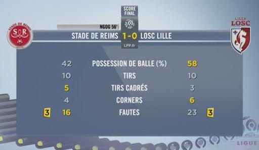 2015 Ligue 1 J08 REIMS LILLE 1-0, le live,le 25/09/2015