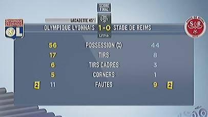 2015 Ligue 1 J09 LYON REIMS 1-0,le live,  le 03/10/2015