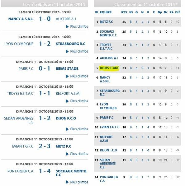 2015 U19 J08 PARIS FC REIMS 0-1, le 11/10/2015