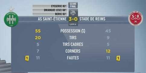 2015 Ligue 1 J12 SAINT-ETIENNE REIMS 3-0, le live, le 31/10/2015