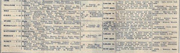 1953 D1 J02 REIMS SOCHAUX 4-1, le 30/08/1953