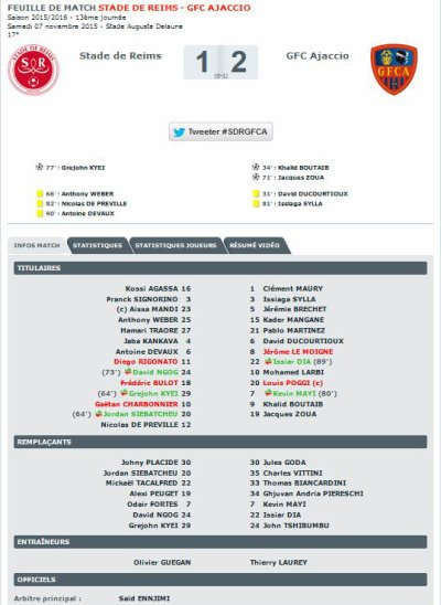 2015 Ligue 1 J13 REIMS GAZELEC 1-2, le 07/11/2015