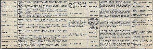 1953 D1 J32 REIMS MONACO 2-1, le 02/05/1954
