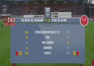 2015 Ligue 1 J16 GUINGAMP REIMS 1-2, le live, le 02/12/2015