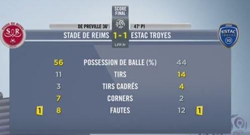 2015 Ligue 1 J17 REIMS TROYES 1-1, le live, le 05/12/2015