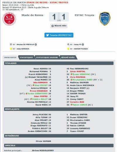 2015 Ligue 1 J17 REIMS TROYES 1-1, le 05/12/2015