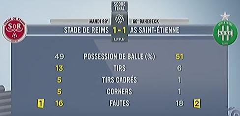 2015 Ligue 1 J22 REIMS SAINT ETIENNE 1-1, le live, le 24/01/2016