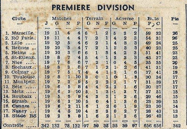 1948 D1 J19 REIMS COLMAR 1-2, le 19/12/1948