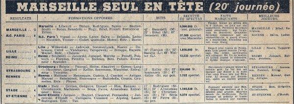 1948 D1 J20 LILLE REIMS 2-1, le 26/12/1948