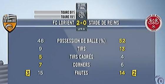 2015 Ligue 1 J23 LORIENT REIMS 2-0, le live, le 30/01/2016