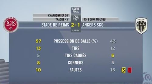 2015 Ligue 1 J24 REIMS ANGERS 2-1, le live, le 03/02/2016