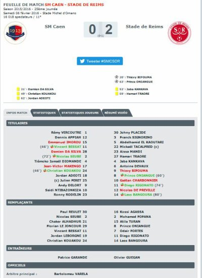 2015 Ligue 1 J25 CAEN REIMS 0-2, le 06/02/2016
