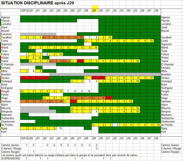 2015 Ligue 1 J29 LILLE REIMS 2-0, les + du Blog, le 06/03/2016