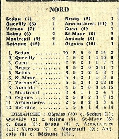 1951 CFA J05 REIMS SAINT MAUR 2-2, le 30/09/1951