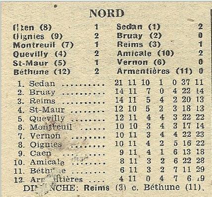 1951 CFA J11 MONTREUIL REIMS 1-1, le 25/11/1951